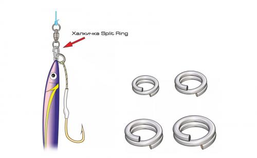 Халкички Stonfo Split Ring