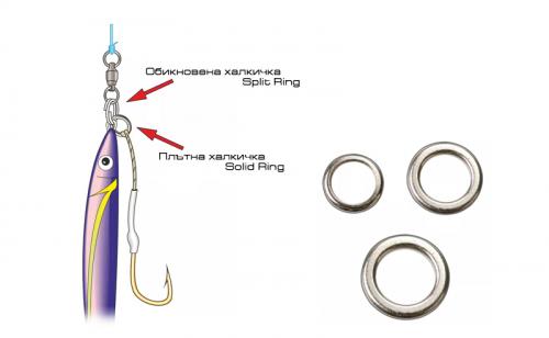 Халкички плътни Stonfo Solid Ring